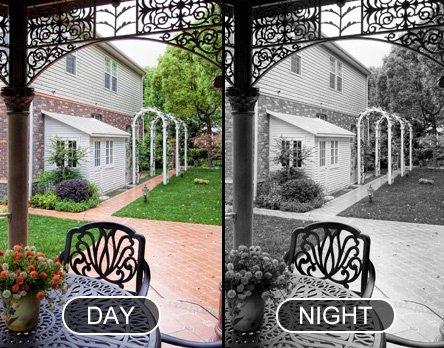 Idealny obraz w nocy jak i w dzień