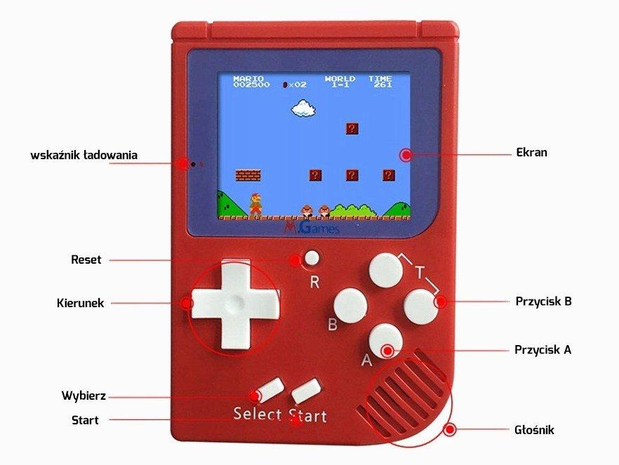 Fenomen Nintendo i Super Nintendo